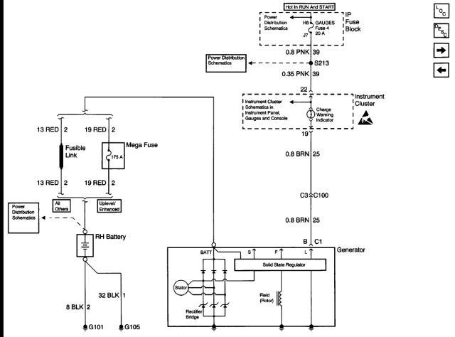 AD244 Alternator on a 28L - Blazer Forum - Chevy Blazer Forums