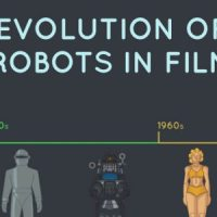 The Evolution of Robots in Film Over the Years