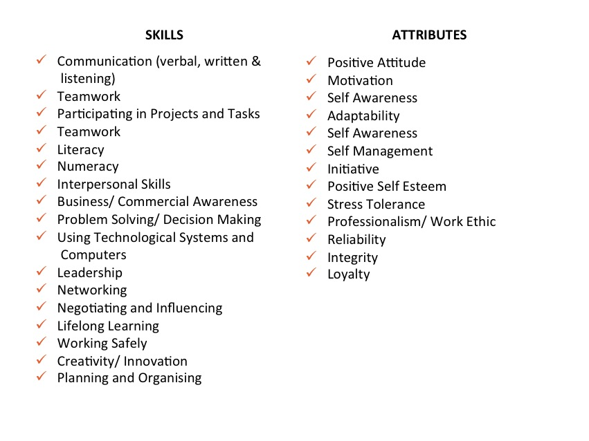 The difference between skills and attributes employability - see resumes