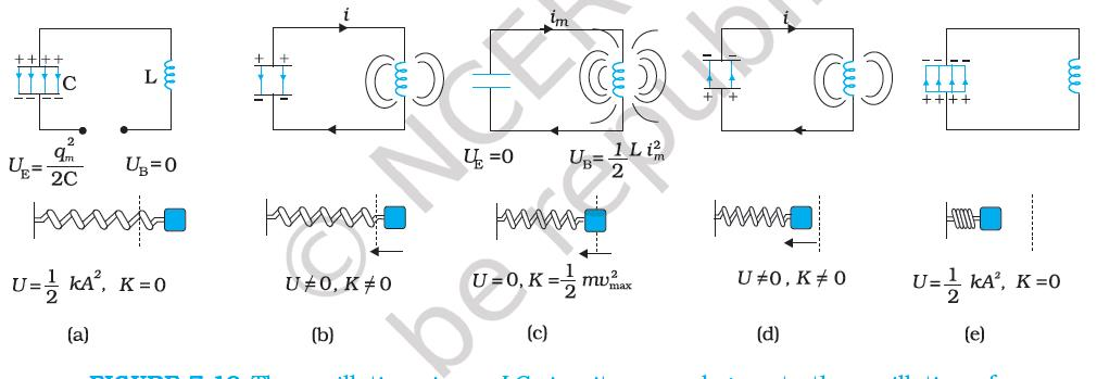 an ideal tuned circuit will be zero b tuned circuit measurements
