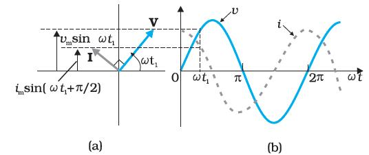 chapter 7 alternating current ncert class 12 physics