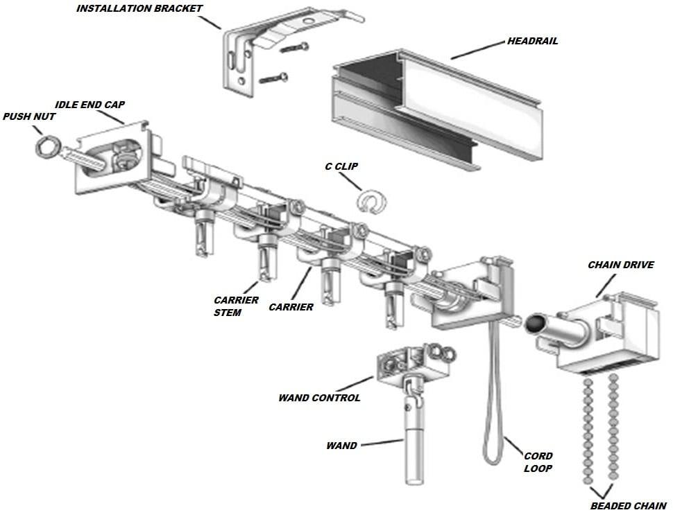 Vertical Blind Repair Parts Fix Your Vertical Blind