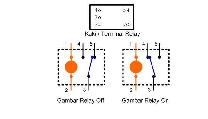 wiring diagram sistem bahan bakar efi
