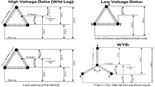 120 240v transformer wiring diagram high leg