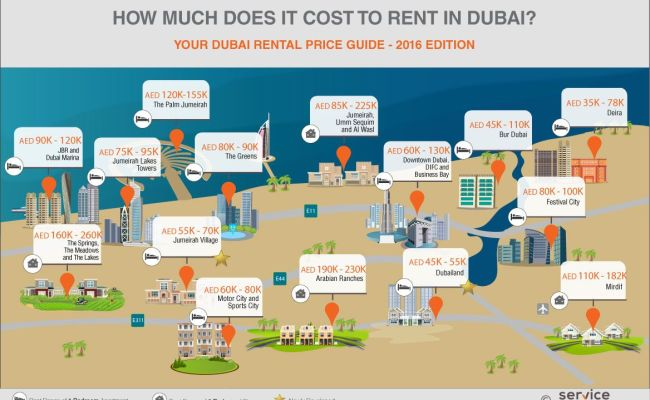How Much Does It Cost To Rent An Apartment In Dubai The Home Project Servicemarket