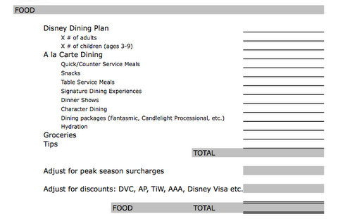 Trip Planning 101 Budgeting for Your Trip to Walt Disney World - vacation budget spreadsheet