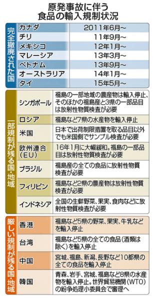 fukusimafore205-20160303j-07-w380_310.jpg