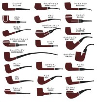 The gallery for --> Tobacco Pipe Styles