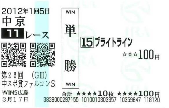 3/16 第27回 ファルコンステークス(GIII)