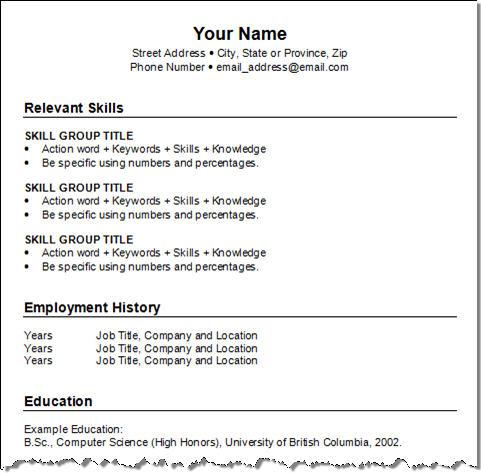 Formats Of A Resume Proper Resume Format Examples Examples Of - a resume format