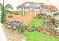 Tree Variety |Backyard Design Ideas Quiet courtyard ...
