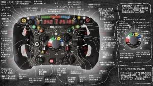 【画像あり】F1のハンドル凄すぎワロタwwwwwwwww