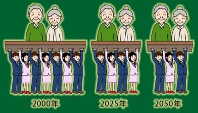 【悲報】フランスの学者「日本の少子高齢化やばすぎワロタwwwwwwwwww」