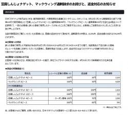 マクド、料金取りすぎ 「豆腐しんじょナゲット」など約1万件、計73万円