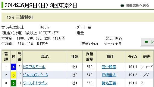 【競馬】 安田記念1:36.8 三浦特別1:34.6 ←!?