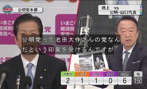 衆院選の選挙特番、民放ではテレ東「池上彰の総選挙ライブ」とテレ朝「「選挙ステーション」が11・6%でトップを分ける … TBS、20時台に4・2%で大爆沈