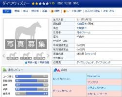 【競馬】 ダイワスカーレットの2013の馬名が絶望的にダサい件