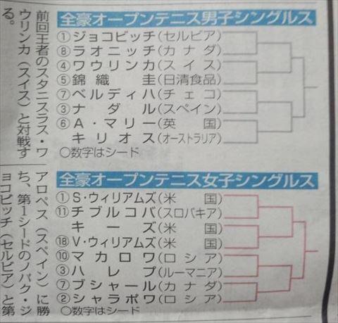 【悲報】錦織圭、日本国民ではなかった