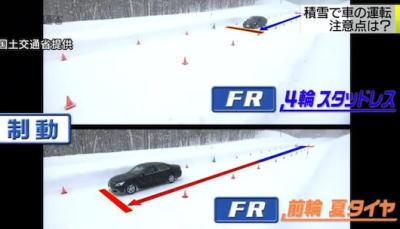 「車で冬用のタイヤを装着して雪道を走る際には、駆動輪の2本だけではなく4本すべてに装着を」 … 駆動輪の2本だけの装着でスリップを起こす事故事例を毎年確認