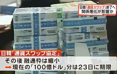 韓国紙「日本との通貨スワップが終わっても、外貨準備高は充分だし通貨危機の時とは体力が違うしまだスワップ結んでる国があるし、全く微塵も惜しくないけど無形の報復をしてやるニダ」