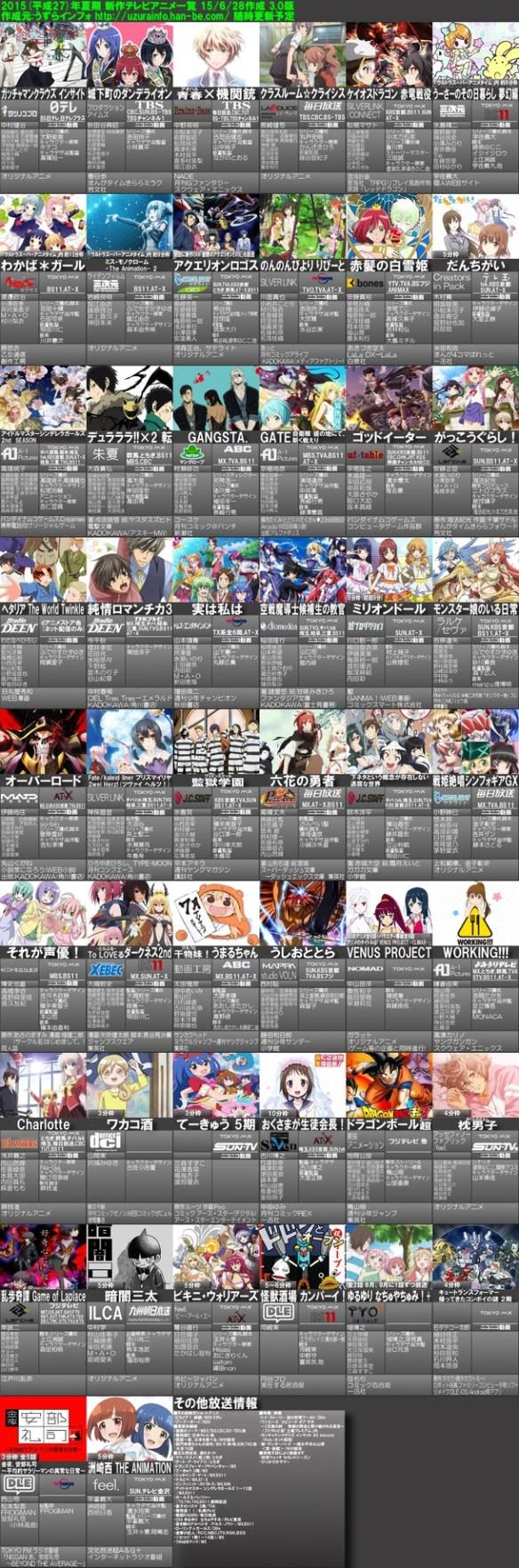 【朗報】夏アニメ、まさかのハズレ枠0達成か?