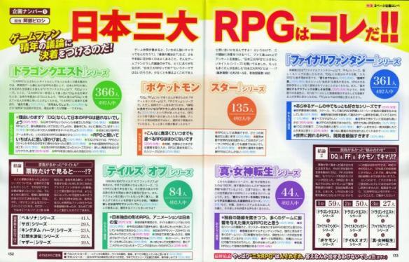 【速報】国民的人気RPGの新作きたああああああああ