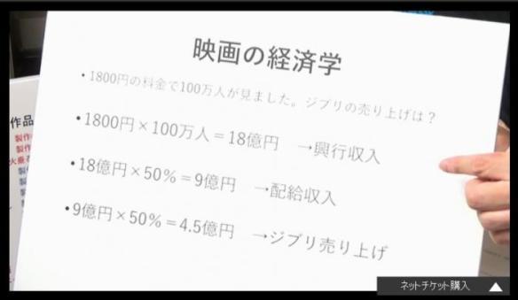 【悲報】岡田斗司夫「興行収入的にジブリ作品は半分ぐらいは失敗。ナウシカ、ラピュタ、トトロは完全にアウト。かぐや姫は地獄レベル」