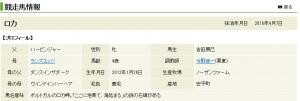 【競馬】 2014年阪神JF1番人気馬・ロカが引退