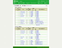 【競馬】 岩田騎手が桜花賞当日に福島で乗る件…