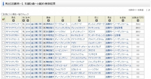 【競馬】 アドマイヤでおなじみ近藤利一氏が橋田厩舎から2歳馬を引き上げ