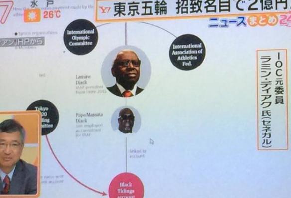 東京五輪招致で13年に2億円超を振り込み