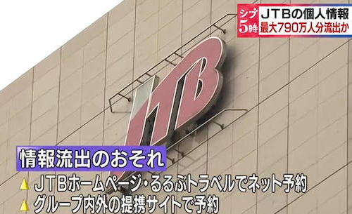 JTB 不正アクセスで個人情報 最大790万人分流出か