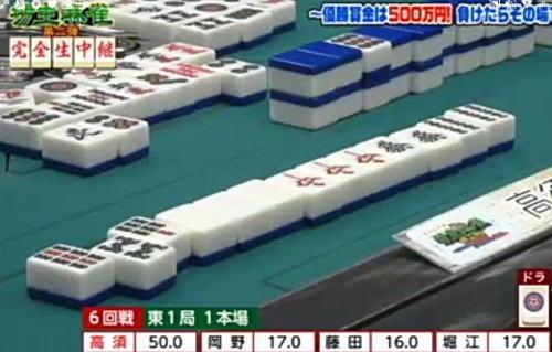 ホリエモンが麻雀大敗で丸坊主、高須院長に大三元振り込むアホ