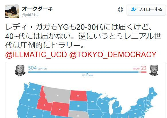 逆神・奥田愛基氏「僕は全くトランプは支持しない!ミレニアル世代の10~20代の若者は圧倒的にヒラリー支持だった!」