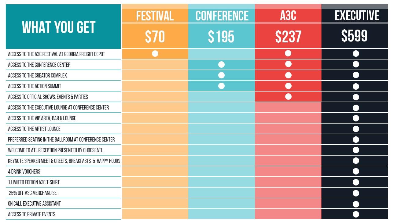 A3C Hip Hop Festival  Conference Passes Tickets