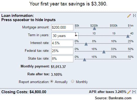 Effect of Student Debt on Access to Homeownership - Arizona REALTOR