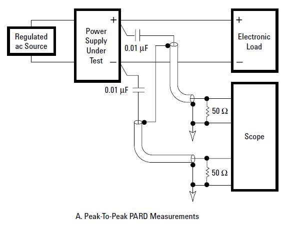 3d printing circuit boards