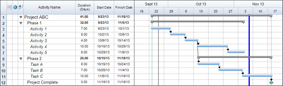Using Datelines to Display Project Deadlines - Project Management