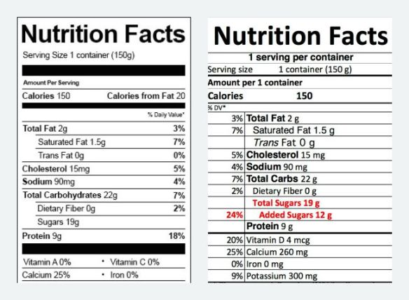 Current and Proposed Nutrition Label. %DV is based on a 2000 calorie diet.