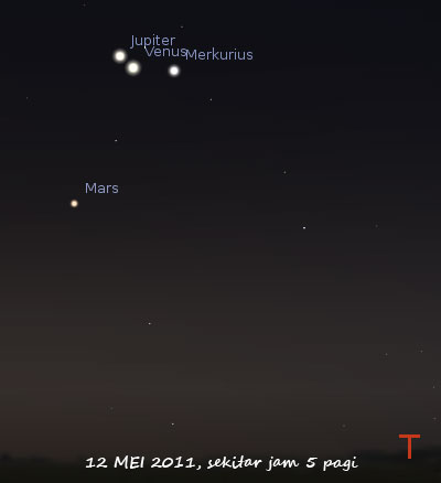 Empat planet menghiasi fajar langit timur di bulan mei 2011
