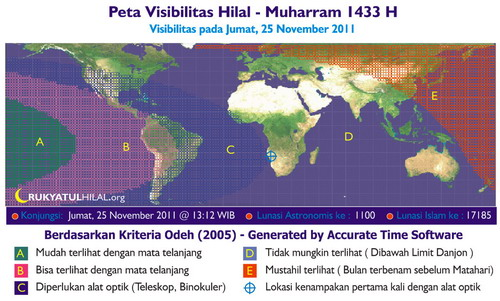 Peta Bulan Sabit Awal Muharram 1432 Hijriyah