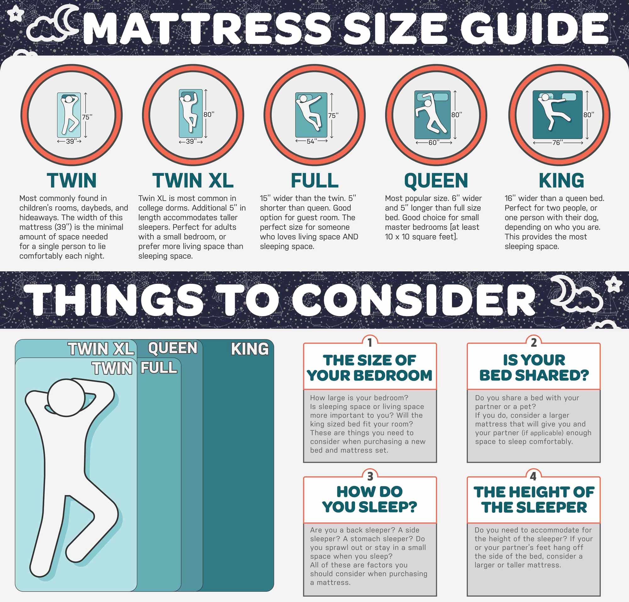 Standard Queen Size Bed Dimension Mattress Size Chart Bed Size Dimensions American Freight