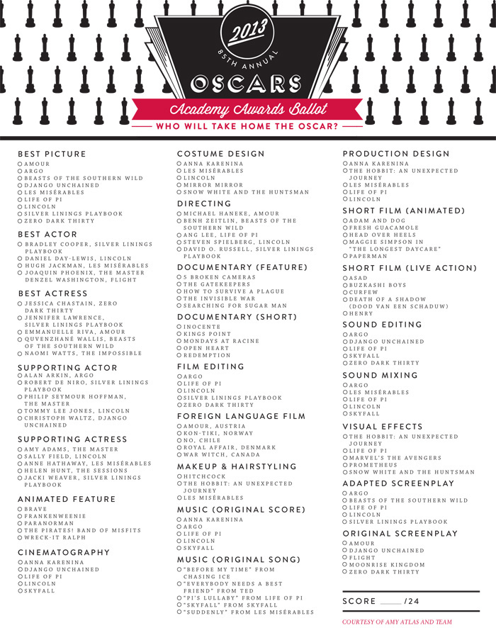 Oscar Ballot Countdown to Oscars: Who Will Win?
