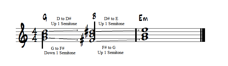1-3-6 with arrows