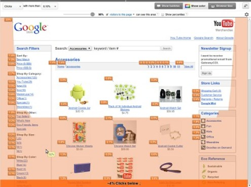 google-analytics-overlay