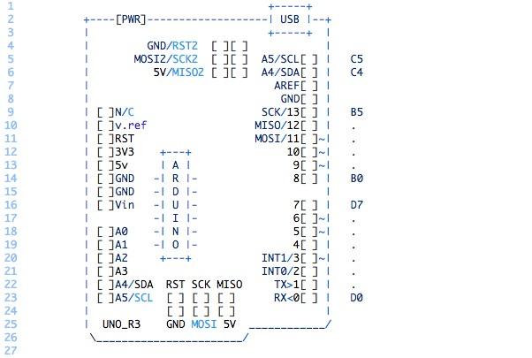 Arduino Blog » Arduino Pinout ASCII art ready to go