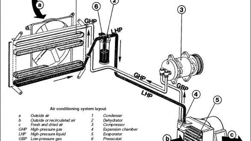 honda accord fuse box diagram likewise 1995 honda accord fuse box