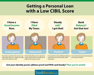 Is Your CIBIL Score Getting You Down?