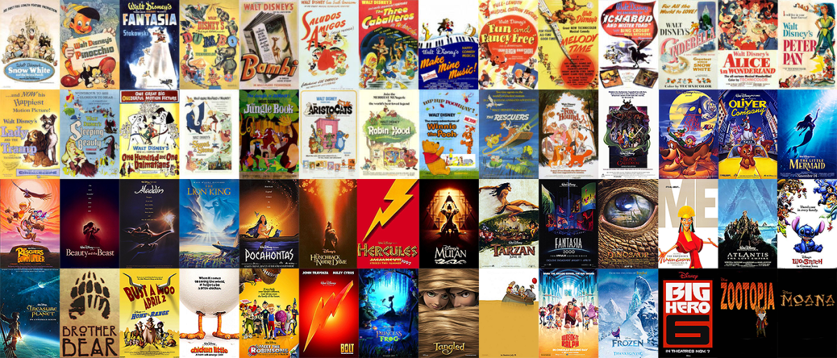 Disney Classics Cartoon Canon Index