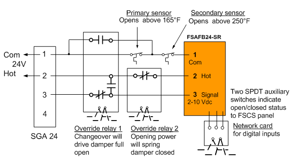 [WQZT_9871]  Belimo Actuator Wiring - Auto Electrical Wiring Diagram | Belimo Valve Wiring Diagrams |  | schema-cablagef.webredirect.org